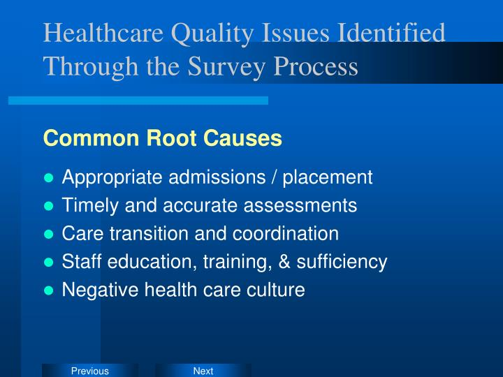 Healthcare Quality Issues Identified Through the Survey Process