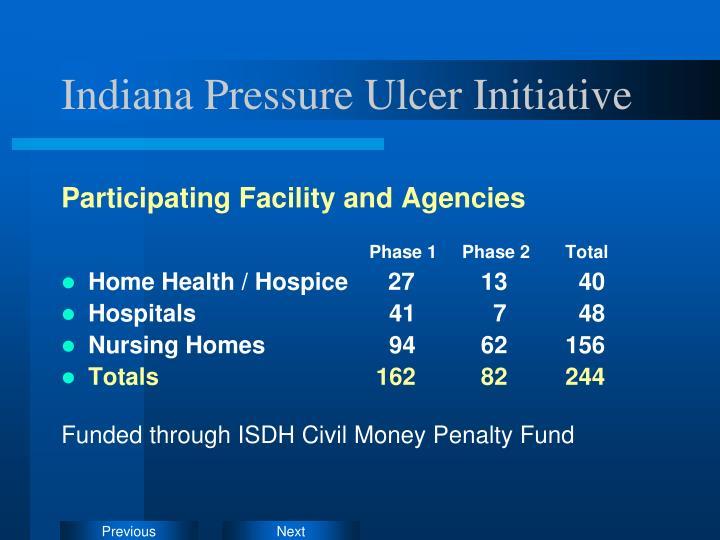 Indiana Pressure Ulcer Initiative