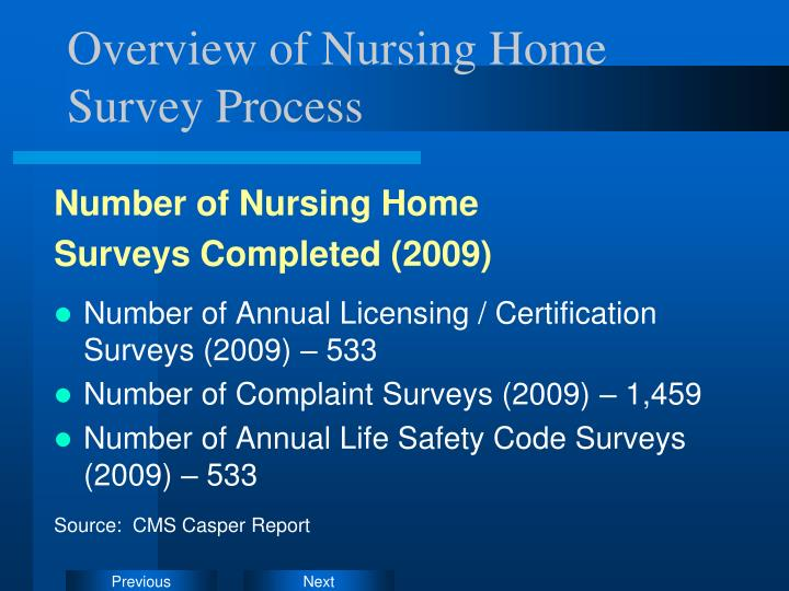 Overview of Nursing Home Survey Process