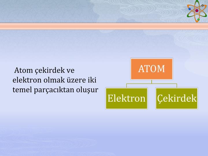 Atom çekirdek ve elektron olmak üzere iki temel parçacıktan oluşur