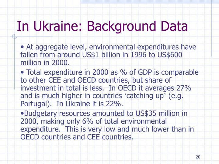In Ukraine: Background Data