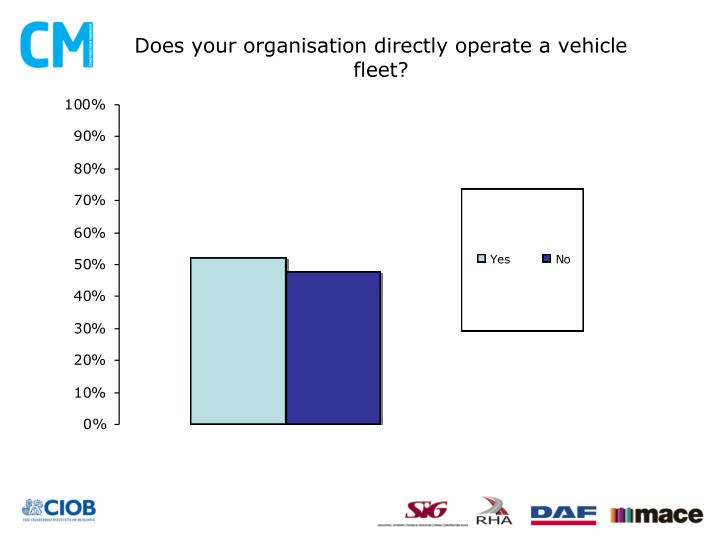 Does your organisation directly operate a vehicle fleet?