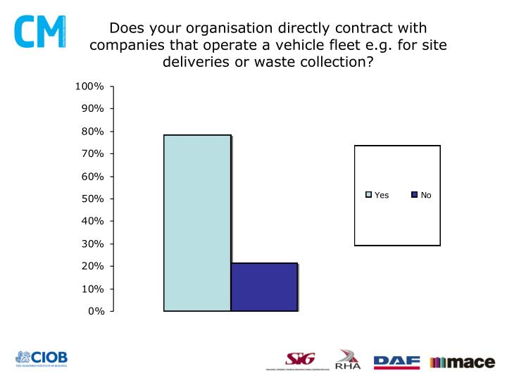 Does your organisation directly contract with companies that operate a vehicle fleet e.g. for site deliveries or waste collection?