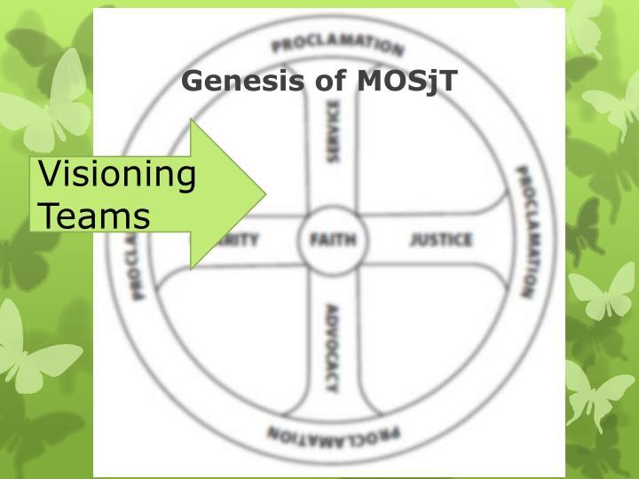 Genesis of