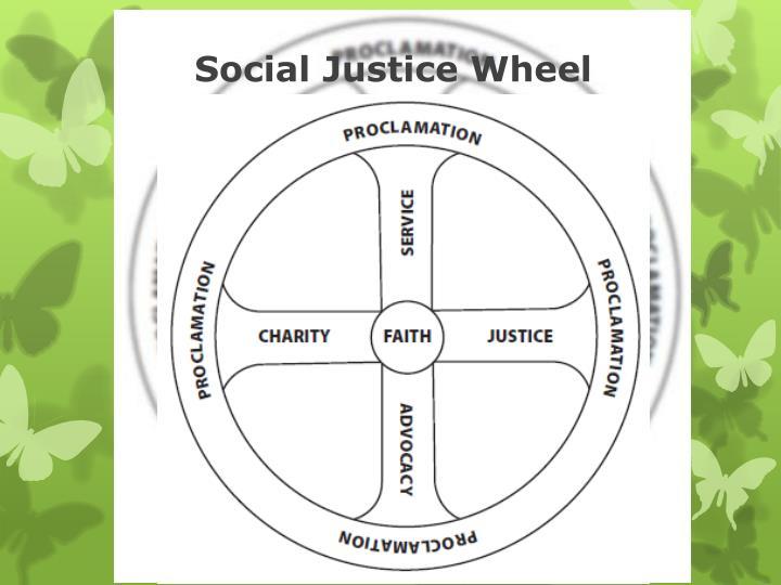 Social Justice Wheel