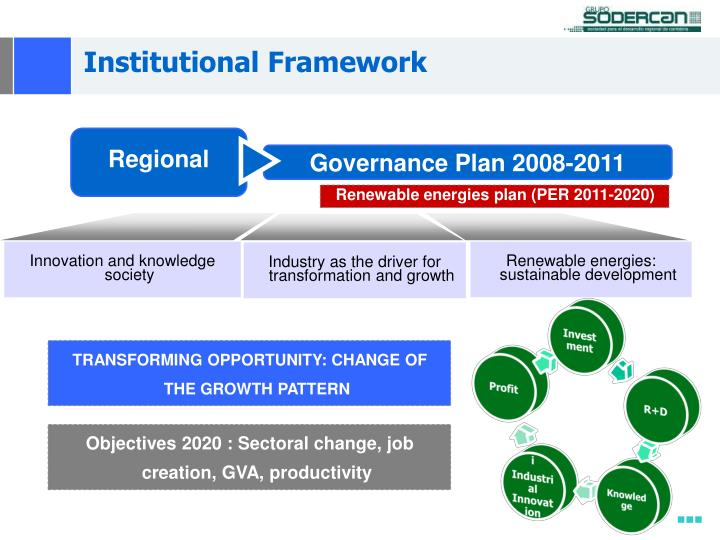 Institutional Framework