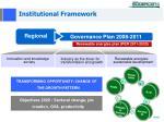 institutional framework1