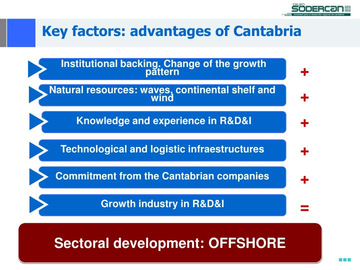 Key factors: advantages of Cantabria