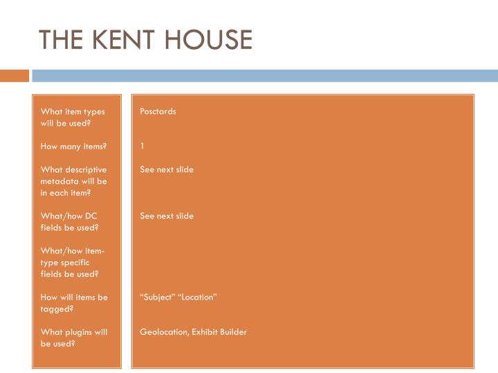 THE KENT HOUSE