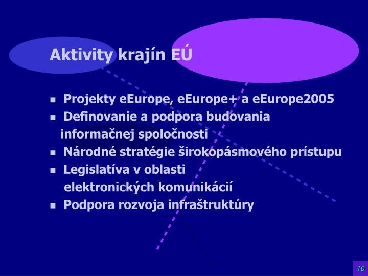 Aktivity krajín EÚ