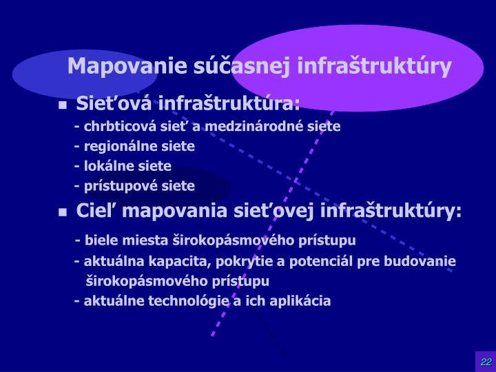 Mapovanie súčasnej infraštruktúry