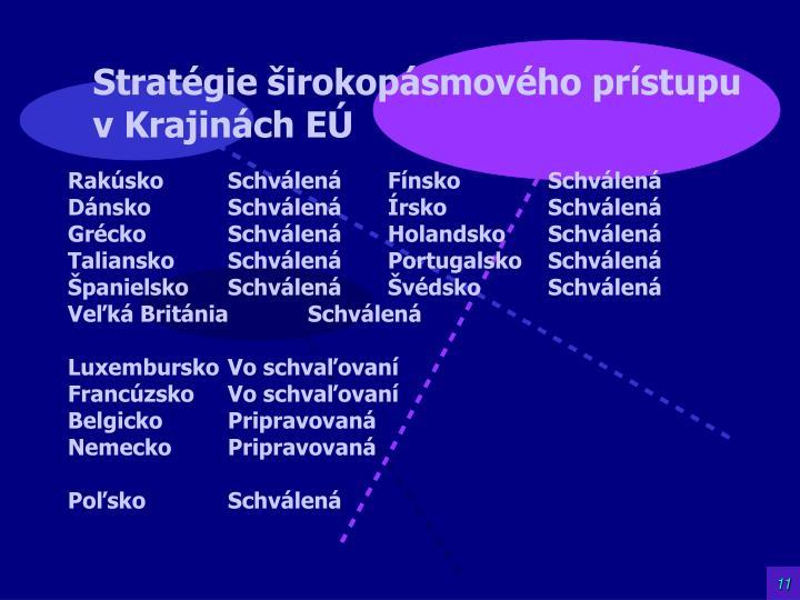 Stratégie širokopásmového prístupu v Krajinách EÚ
