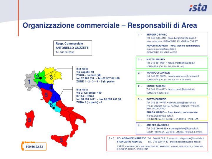 Organizzazione commerciale – Responsabili di Area