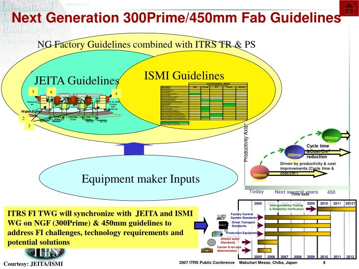 Next Generation 300Prime/450mm Fab Guidelines