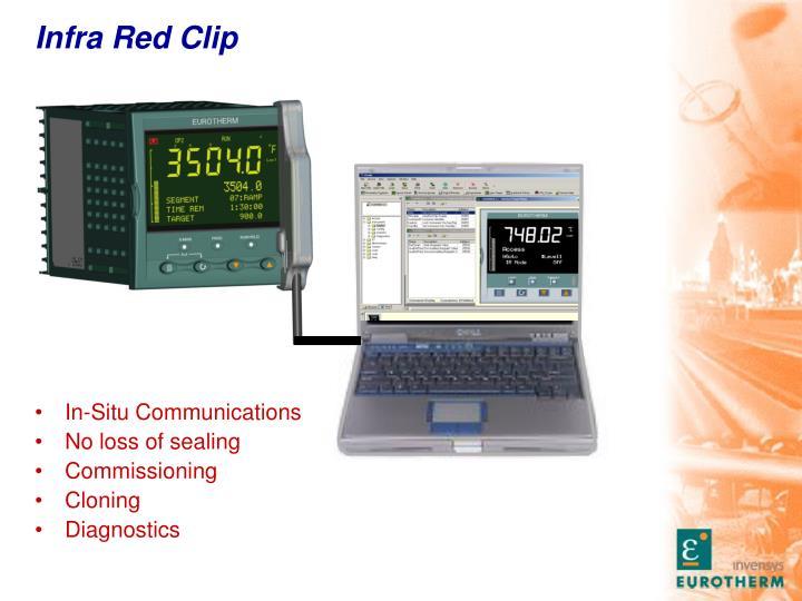 Infra Red Clip