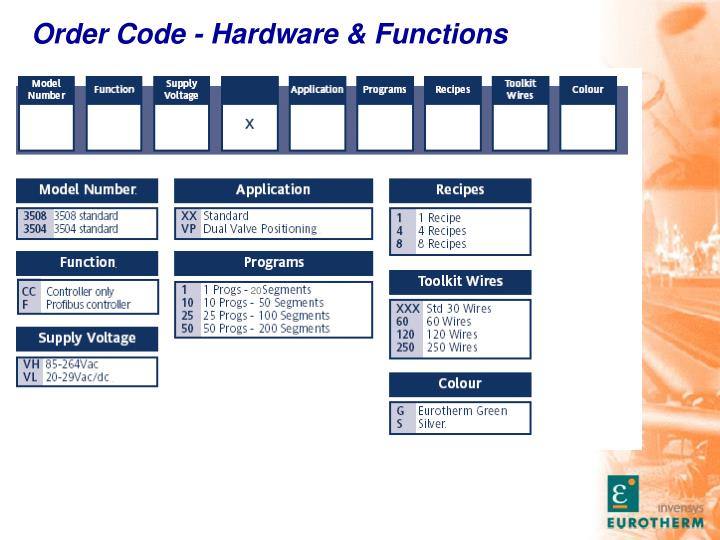 Order Code - Hardware & Functions