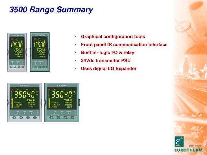 3500 Range Summary