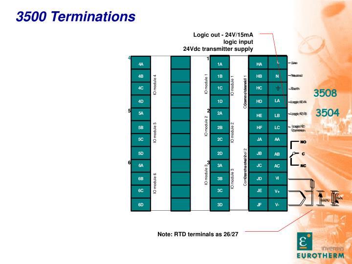 3500 Terminations