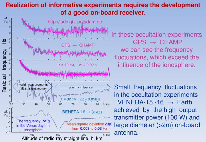 Realization of informative experiments requires the development of a good on-board receiver.