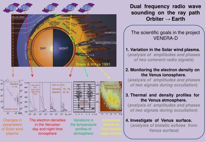 Dual  frequency  radio