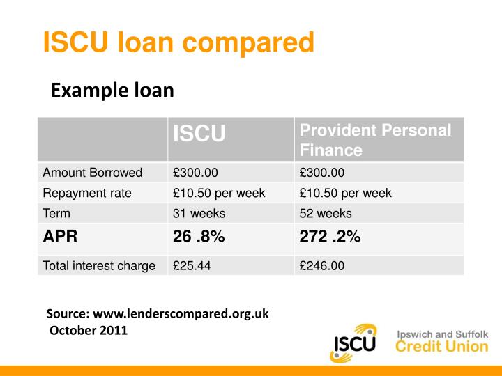 ISCU loan compared