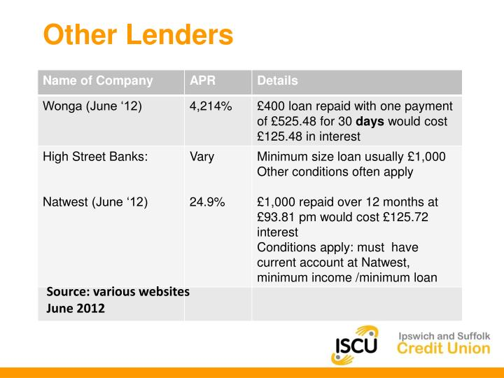 Other Lenders
