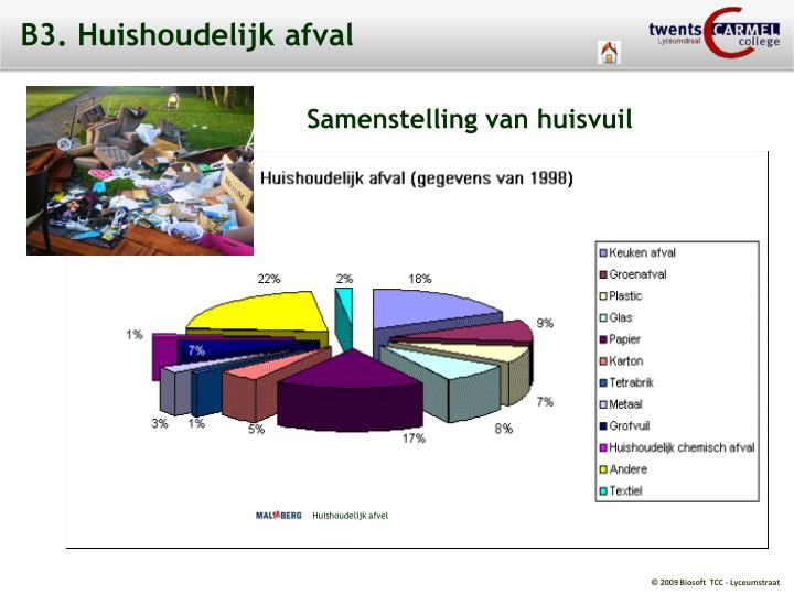 B3. Huishoudelijk afval