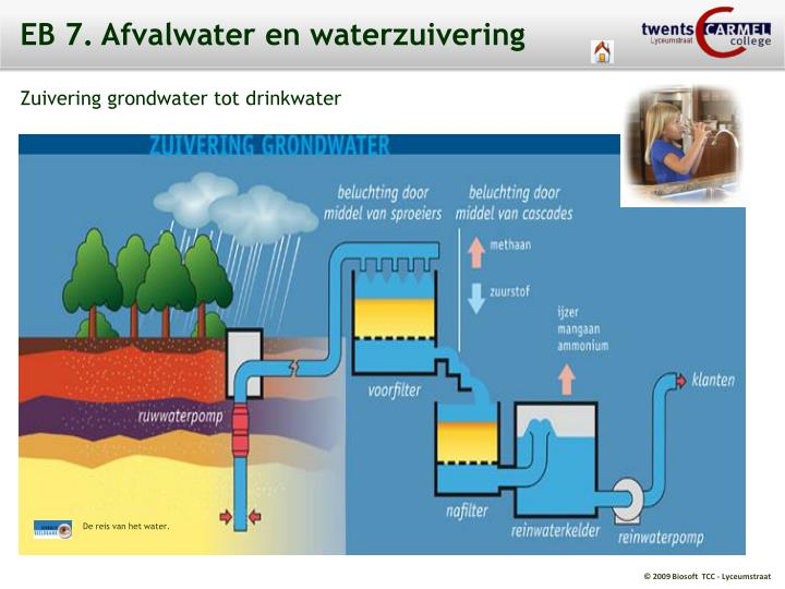 EB 7. Afvalwater en waterzuivering