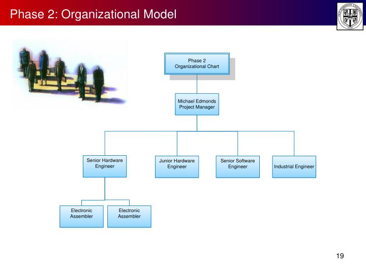 Phase 2: Organizational Model