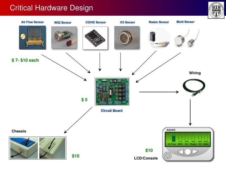 Critical Hardware Design