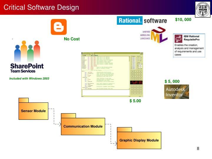 Critical Software Design