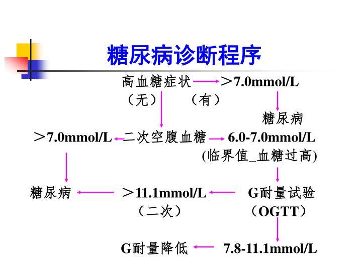 糖尿病诊断程序