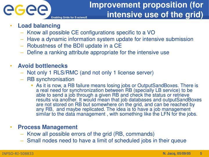 Improvement proposition (for intensive use of the grid)
