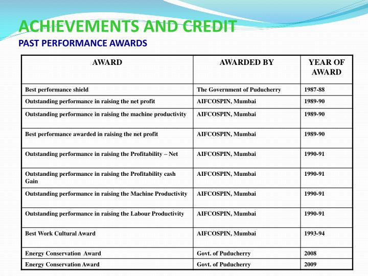 ACHIEVEMENTS AND CREDIT