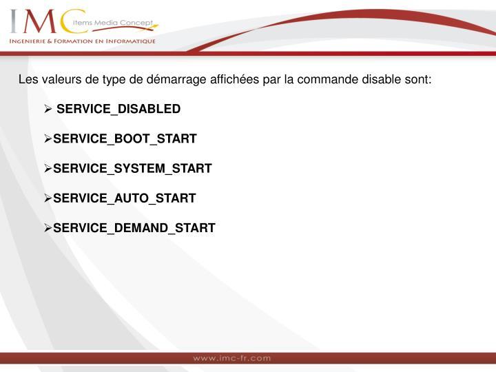Les valeurs de type de démarrage affichées par la commande disable sont: