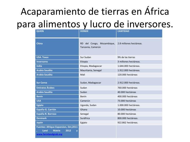 Acaparamiento de tierras en África para alimentos y lucro de inversores.