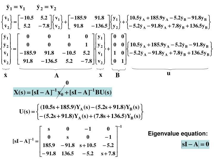 Eigenvalue equation: