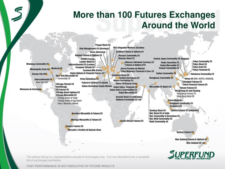 More than 100 Futures Exchanges