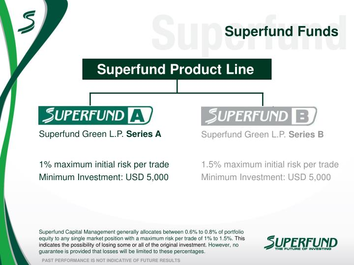 Superfund Funds