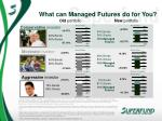 what can managed futures do for you