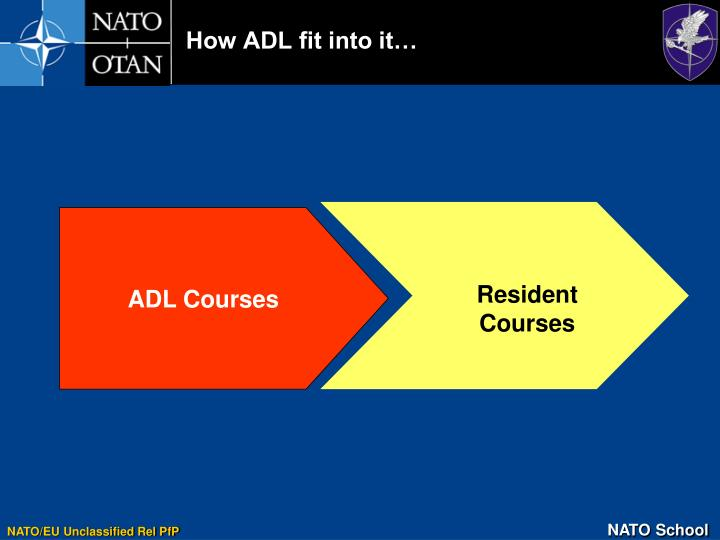 How ADL fit into it…