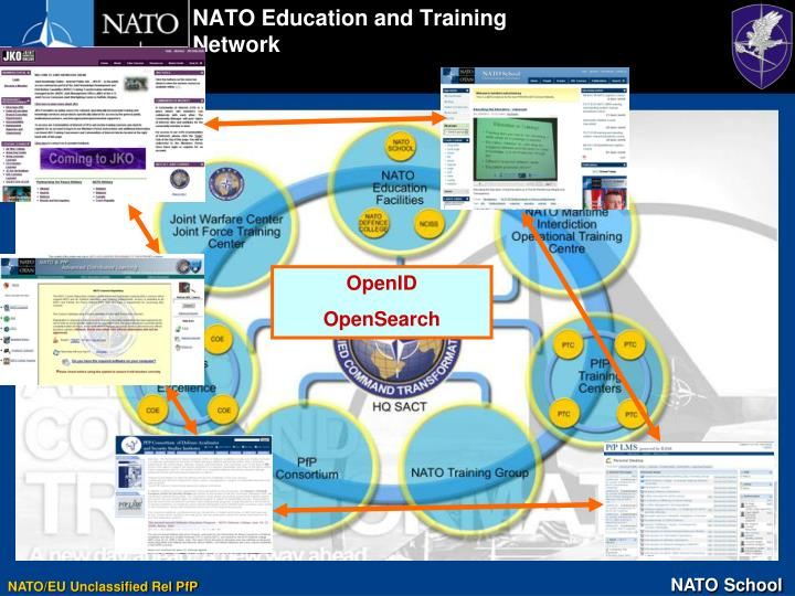 NATO Education and Training