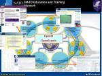 nato education and training network