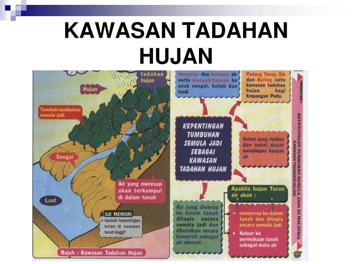 KAWASAN TADAHAN