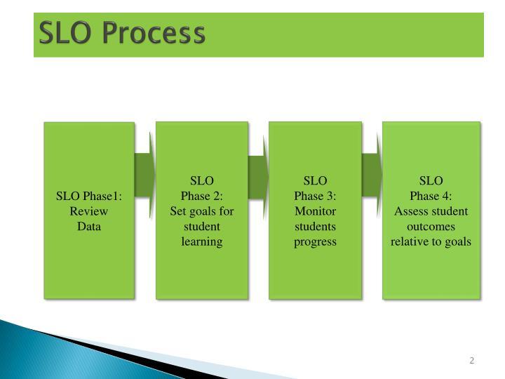 SLO Phase1: