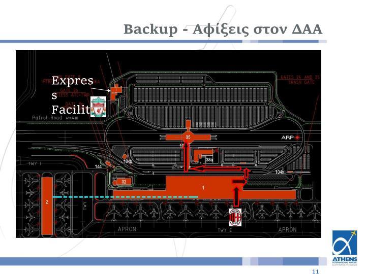Backup -