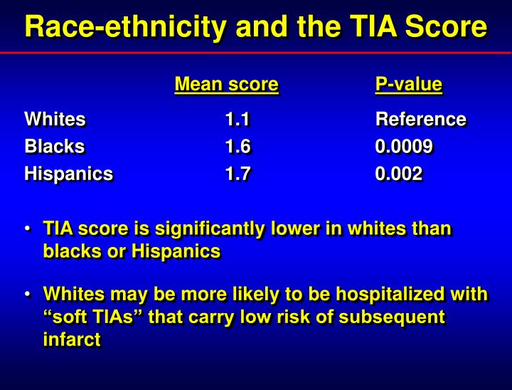 Race-ethnicity and the TIA Score