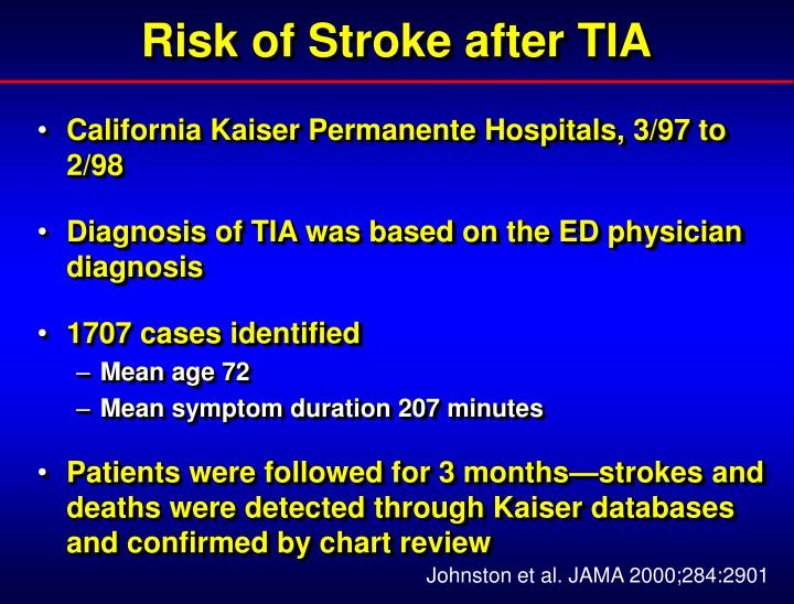 Risk of Stroke after TIA