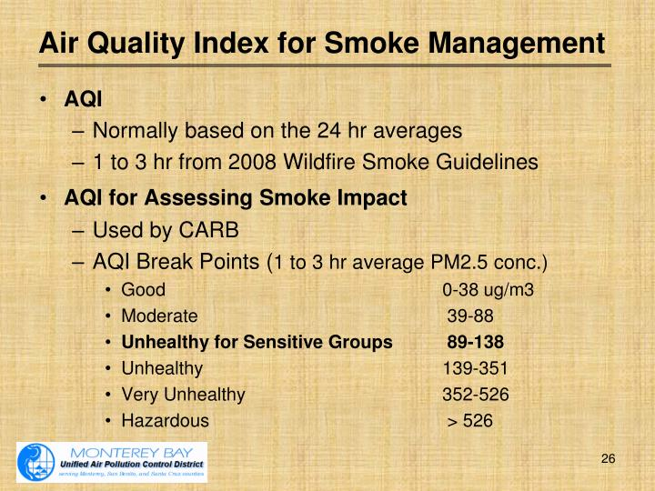 Air Quality Index for Smoke Management