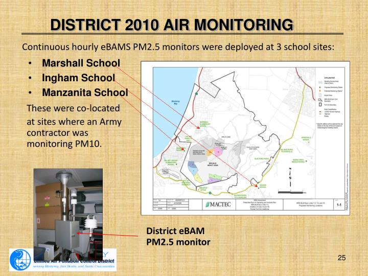 DISTRICT 2010 AIR MONITORING